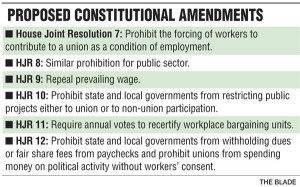 RTW - Constitutional Amendments - Clipart
